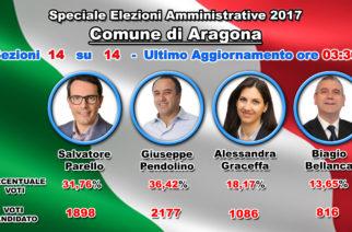 Nota stampa del Gruppo Consiliare e Politi Uniti Possiamo di Aragona